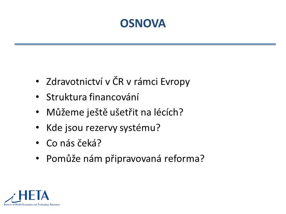 OSNOVA Zdravotnictví v ČR v rámci Evropy Struktura financování Můžeme ještě ušetřit na lécích? Kde jsou rezervy systému? Co nás čeká? Pomůže nám připr