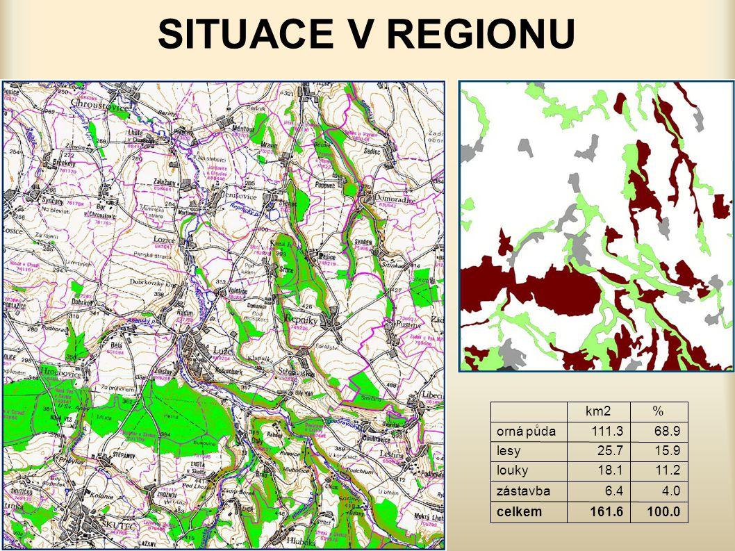 SITUACE V REGIONU 100.0161.6celkem 4.06.4zástavba 11.218.1louky 15.925.7lesy 68.9111.3orná půda %km2