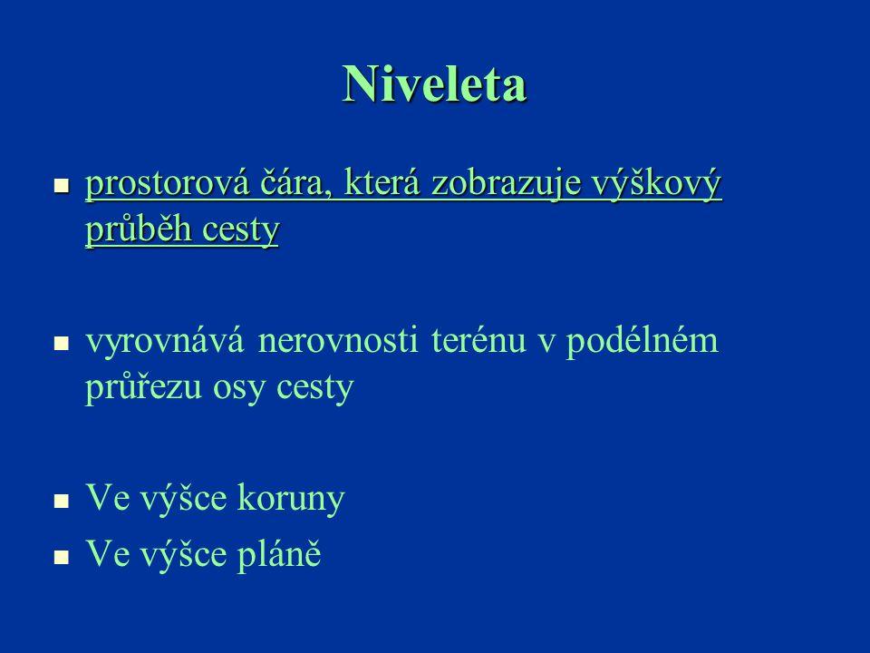 Zásady pro vkládání nivelety Niveletu ovlivňují: Kardinální výškové body v terénu Kardinální výškové body v terénu (př.
