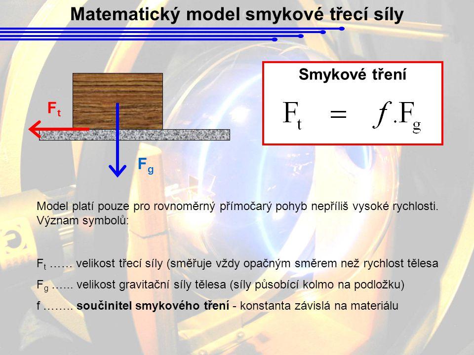 Matematický model smykové třecí síly Smykové tření FtFt FgFg Model platí pouze pro rovnoměrný přímočarý pohyb nepříliš vysoké rychlosti. Význam symbol