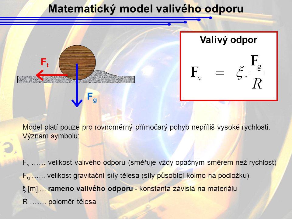 Model platí pouze pro rovnoměrný přímočarý pohyb nepříliš vysoké rychlosti. Význam symbolů: F v …… velikost valivého odporu (směřuje vždy opačným směr