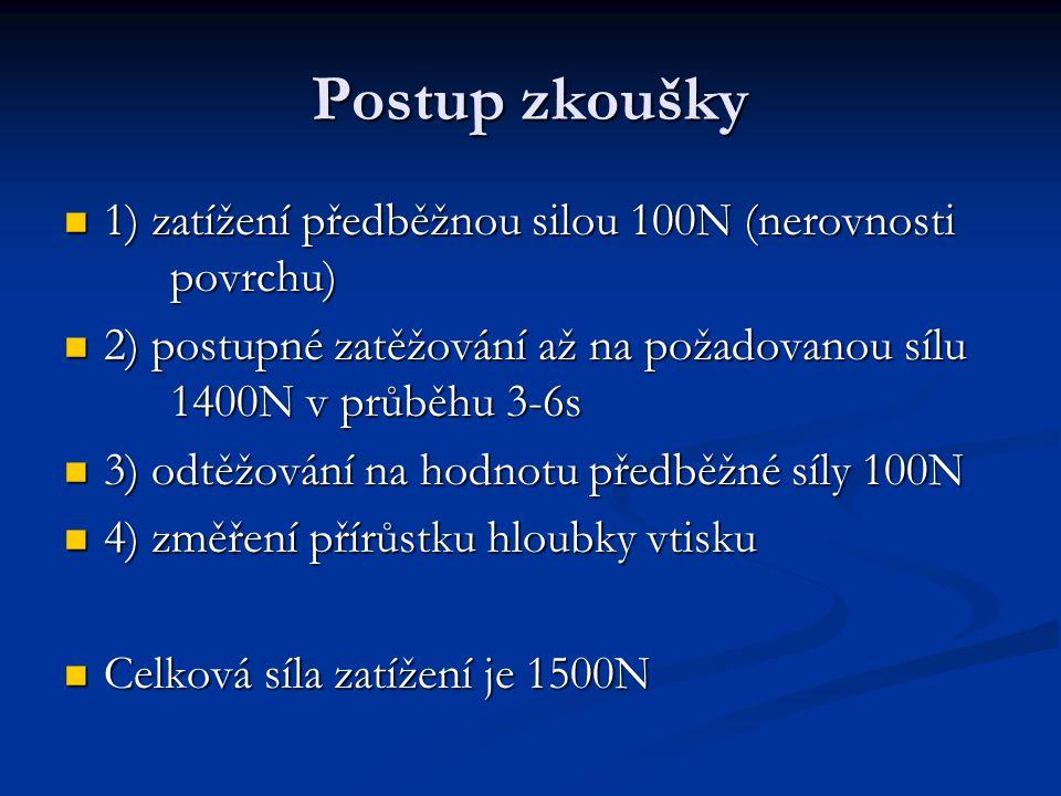 Postup zkoušky 1) zatížení předběžnou silou 100N (nerovnosti povrchu) 1) zatížení předběžnou silou 100N (nerovnosti povrchu) 2) postupné zatěžování až