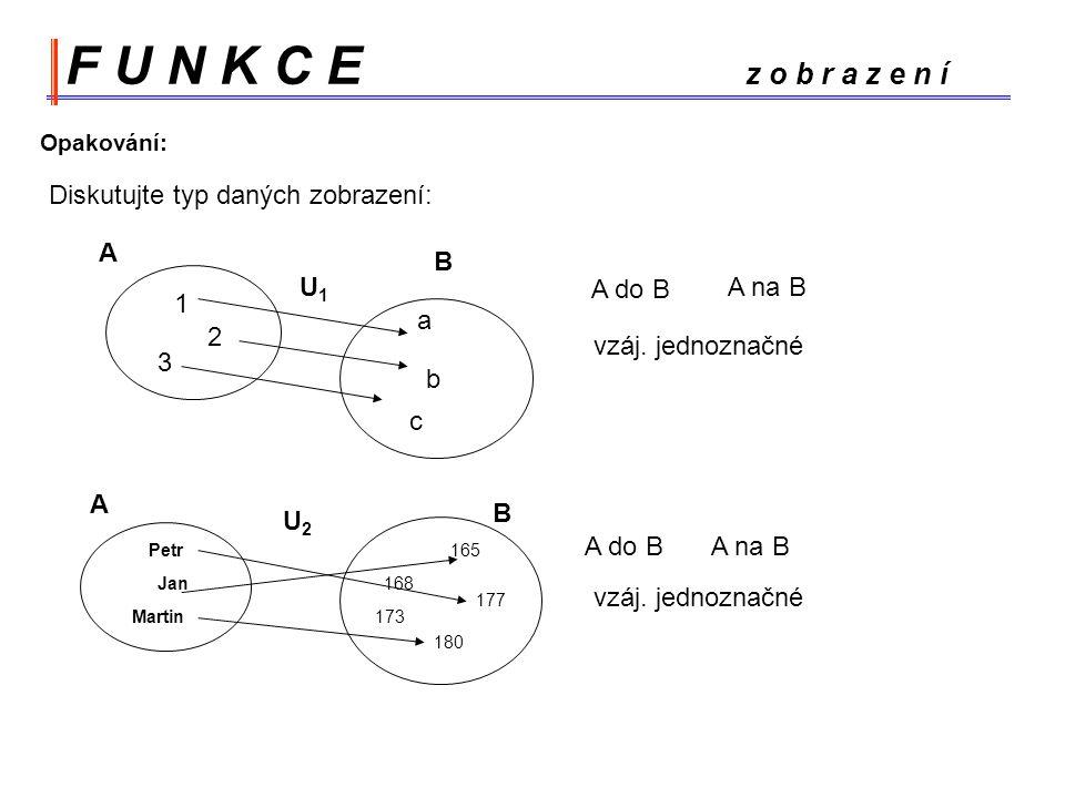 F U N K C E z o b r a z e n í Opakování: A 1 2 3 B a b c U1U1 Diskutujte typ daných zobrazení: A do B A Petr Jan Martin B 165 173 180 U2U2 168 177 A do B A na B vzáj.