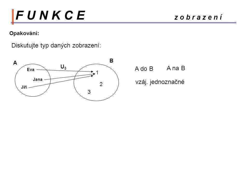 F U N K C E z o b r a z e n í Opakování: A Eva Jana Jiří B 1 2 3 U3U3 A do B A na B vzáj.