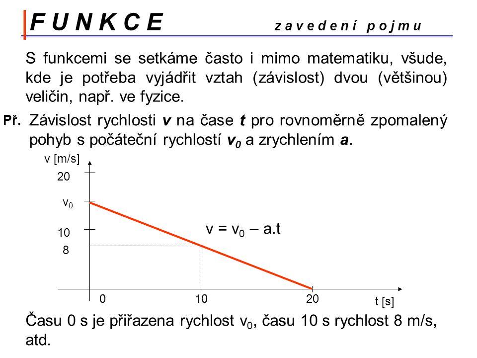 F U N K C E z a v e d e n í p o j m u S funkcemi se setkáme často i mimo matematiku, všude, kde je potřeba vyjádřit vztah (závislost) dvou (většinou) veličin, např.