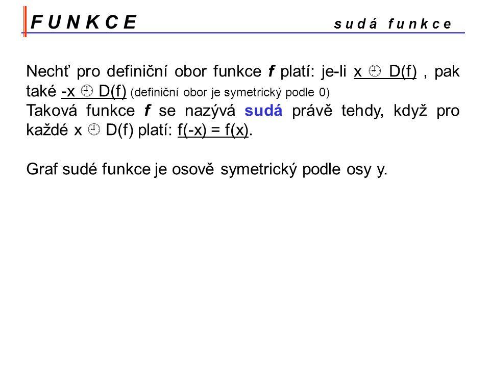 F U N K C E s u d á f u n k c e Nechť pro definiční obor funkce f platí: je-li x  D(f), pak také -x  D(f) (definiční obor je symetrický podle 0) Taková funkce f se nazývá sudá právě tehdy, když pro každé x  D(f) platí: f(-x) = f(x).