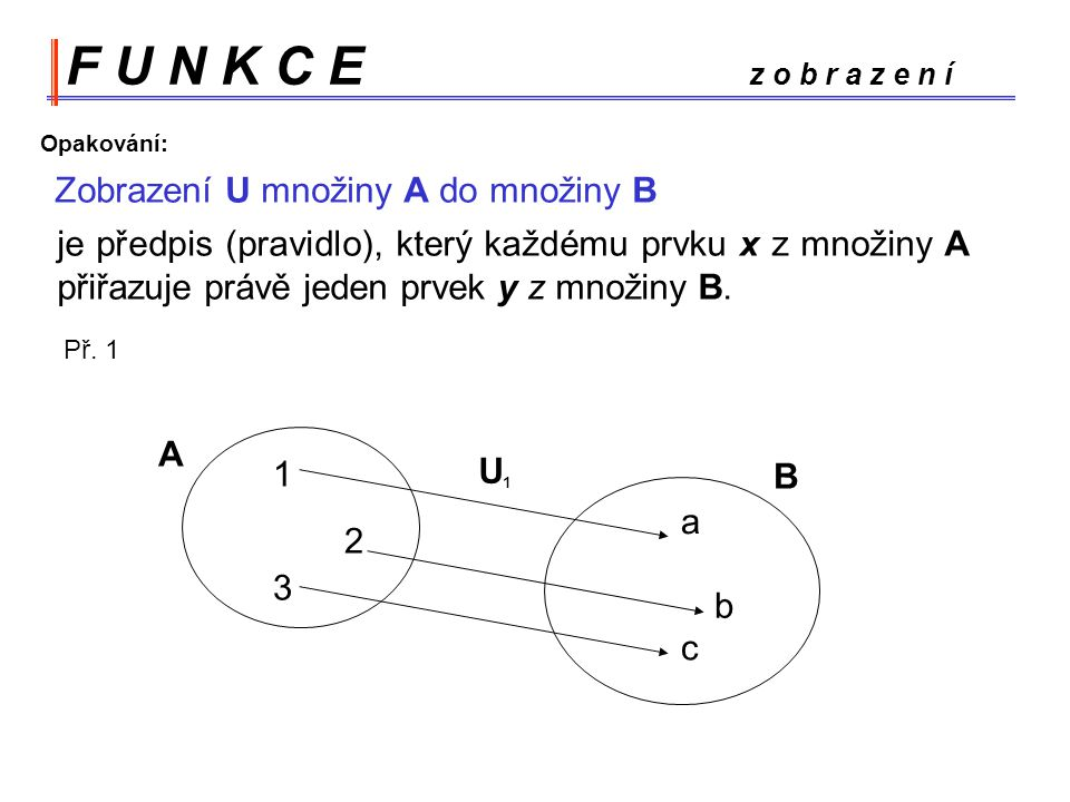 F U N K C E z o b r a z e n í je předpis (pravidlo), který každému prvku x z množiny A přiřazuje právě jeden prvek y z množiny B.