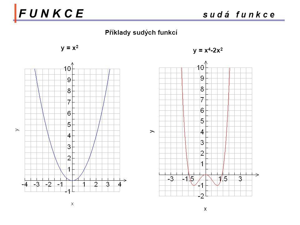 y = x 2 y = x 4 -2x 2 Příklady sudých funkcí