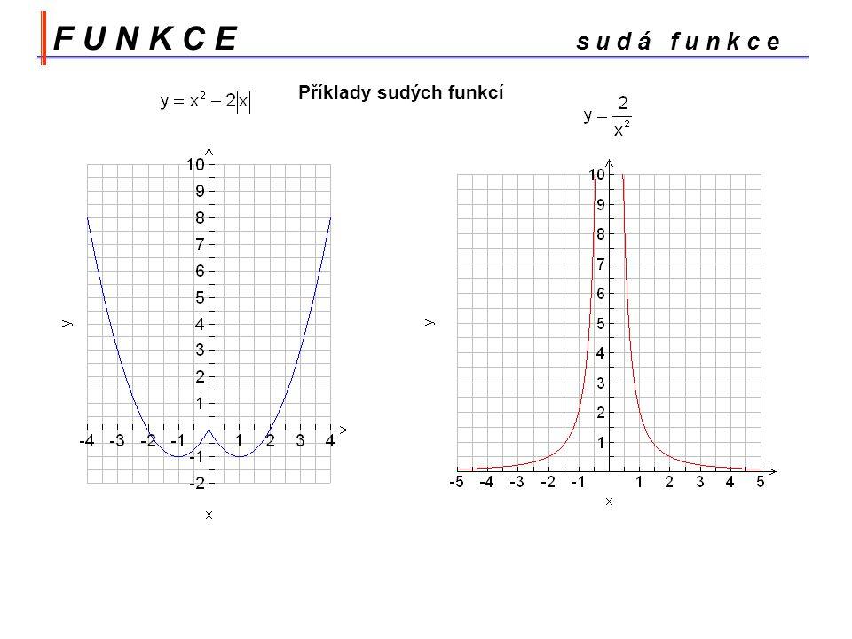F U N K C E s u d á f u n k c e Příklady sudých funkcí