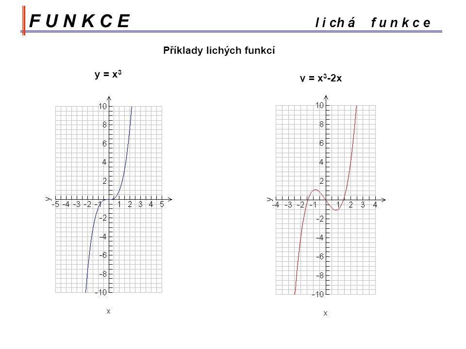 y = x 3 y = x 3 -2x Příklady lichých funkcí