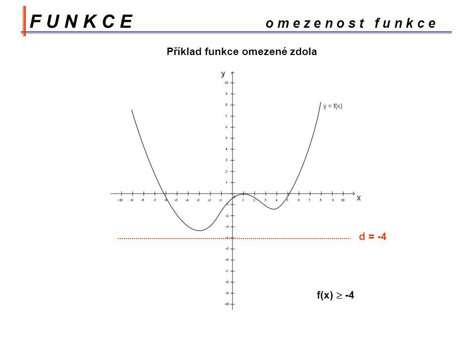 Příklad funkce omezené zdola d = -4 f(x)  -4