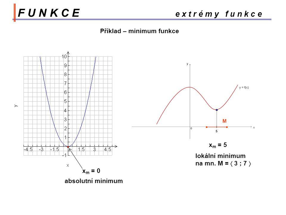 Příklad – minimum funkce x m = 0 absolutní minimum x m = 5 5 lokální minimum na mn. M =  3 ; 7  M