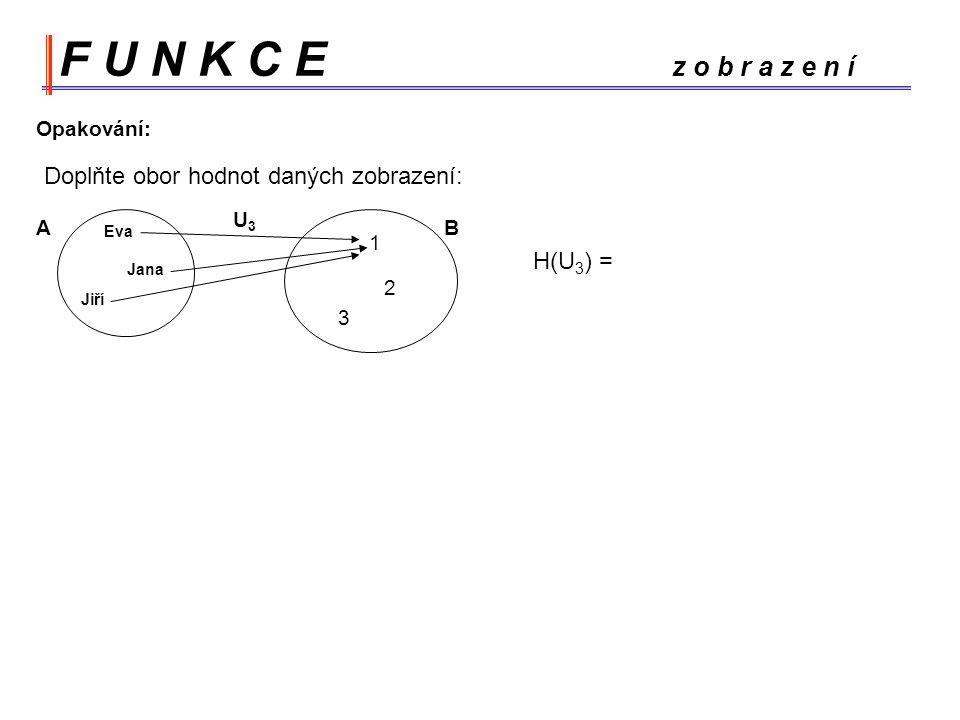 F U N K C E z o b r a z e n í Opakování: Doplňte obor hodnot daných zobrazení: H(U 3 ) = A Eva Jana Jiří B 1 2 3 U3U3