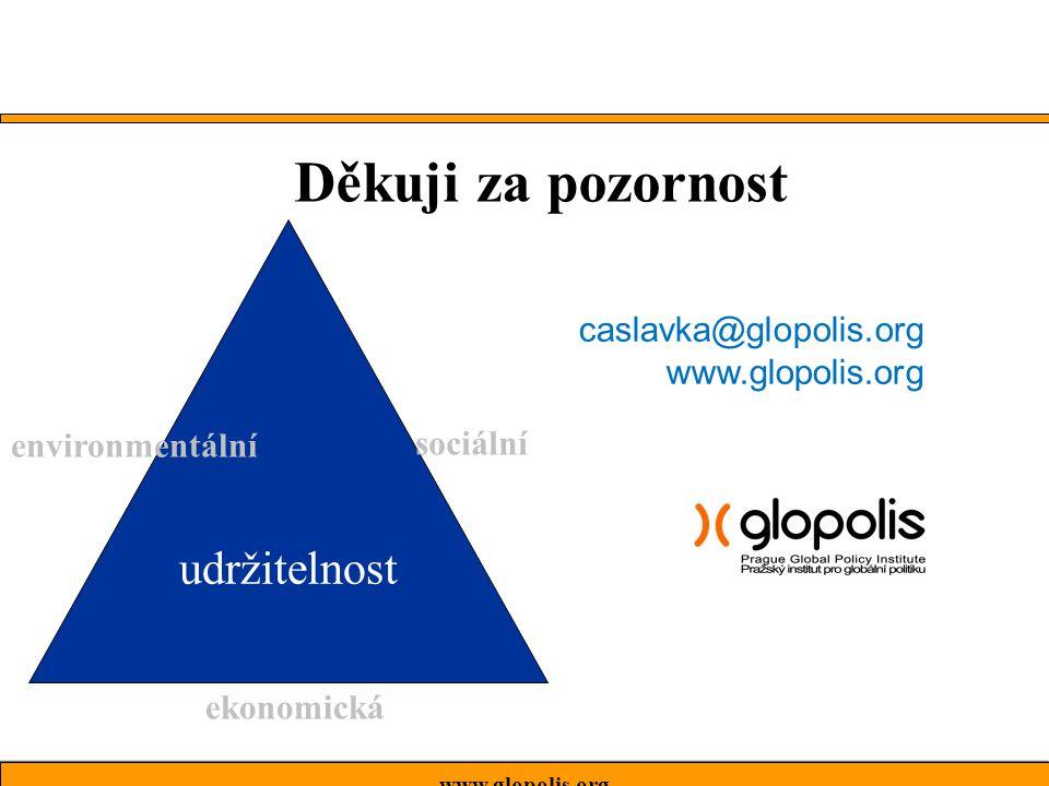 www.glopolis.org Děkuji za pozornost caslavka@glopolis.org www.glopolis.org udržitelnost environmentální ekonomická sociální