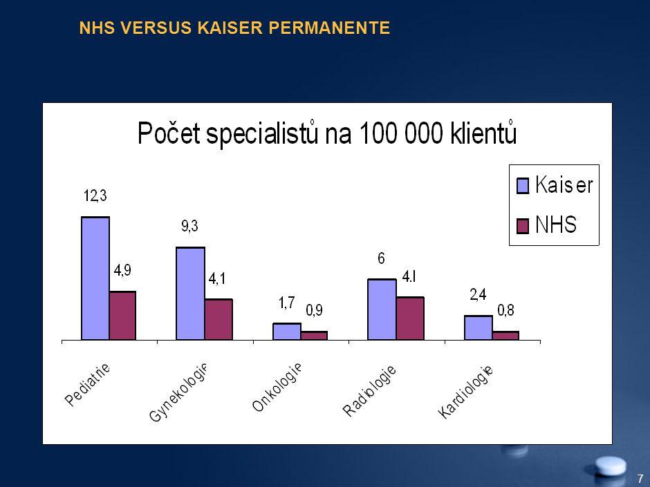 7 NHS VERSUS KAISER PERMANENTE