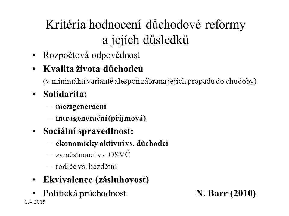 Kritéria hodnocení důchodové reformy a jejích důsledků Rozpočtová odpovědnost Kvalita života důchodců (v minimální variantě alespoň zábrana jejich pro