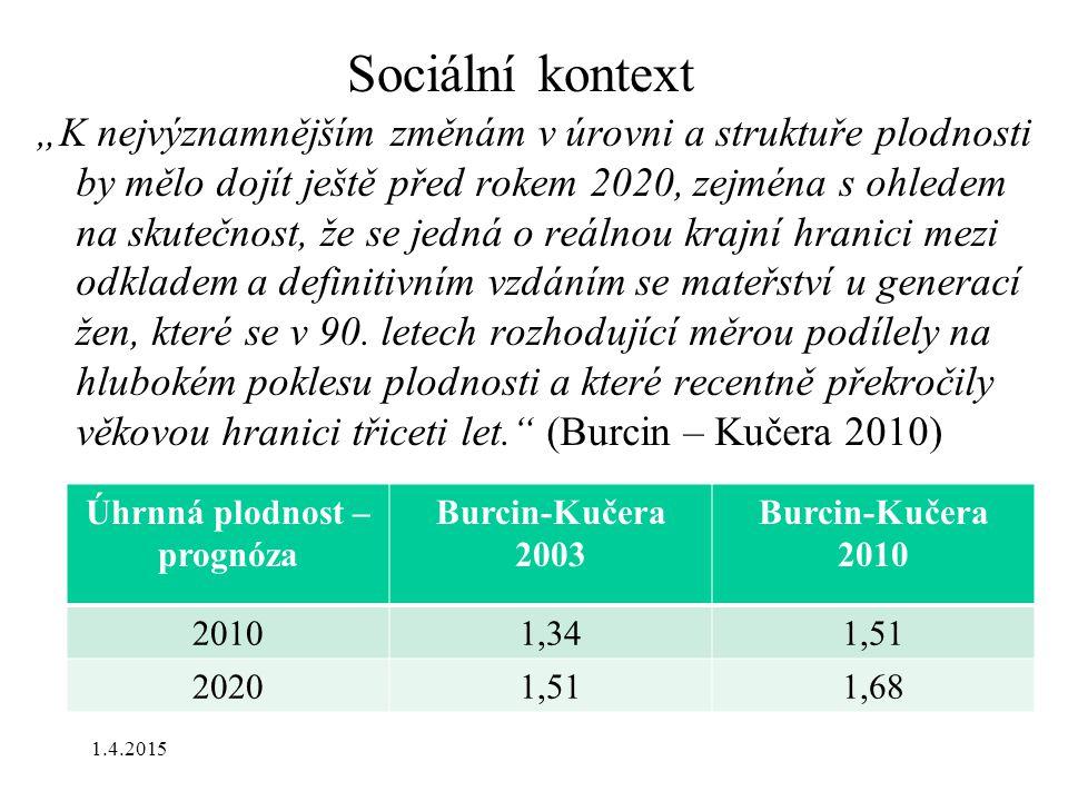 """Sociální kontext """"K nejvýznamnějším změnám v úrovni a struktuře plodnosti by mělo dojít ještě před rokem 2020, zejména s ohledem na skutečnost, že se"""
