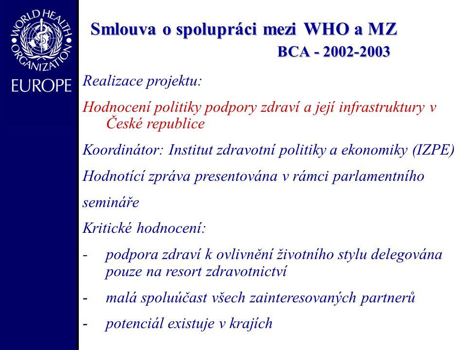 - Smlouva o spolupráci mezi WHO a MZ BCA - 2002-2003 Realizace projektu: Hodnocení politiky podpory zdraví a její infrastruktury v České republice Koordinátor: Institut zdravotní politiky a ekonomiky (IZPE) Hodnotící zpráva presentována v rámci parlamentního semináře Kritické hodnocení: - podpora zdraví k ovlivnění životního stylu delegována pouze na resort zdravotnictví -malá spoluúčast všech zainteresovaných partnerů -potenciál existuje v krajích