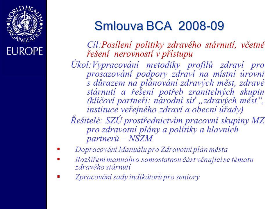 """- Smlouva BCA 2008-09 Cíl:Posílení politiky zdravého stárnutí, včetně řešení nerovností v přístupu Úkol:Vypracování metodiky profilů zdraví pro prosazování podpory zdraví na místní úrovni s důrazem na plánování zdravých měst, zdravé stárnutí a řešení potřeb zranitelných skupin (klíčoví partneři: národní síť """"zdravých měst , instituce veřejného zdraví a obecní úřady) Řešitelé: SZÚ prostřednictvím pracovní skupiny MZ pro zdravotní plány a politiky a hlavních partnerů – NSZM  Dopracování Manuálu pro Zdravotní plán města  Rozšíření manuálu o samostatnou část věnující se tématu zdravého stárnutí  Zpracování sady indikátorů pro seniory"""