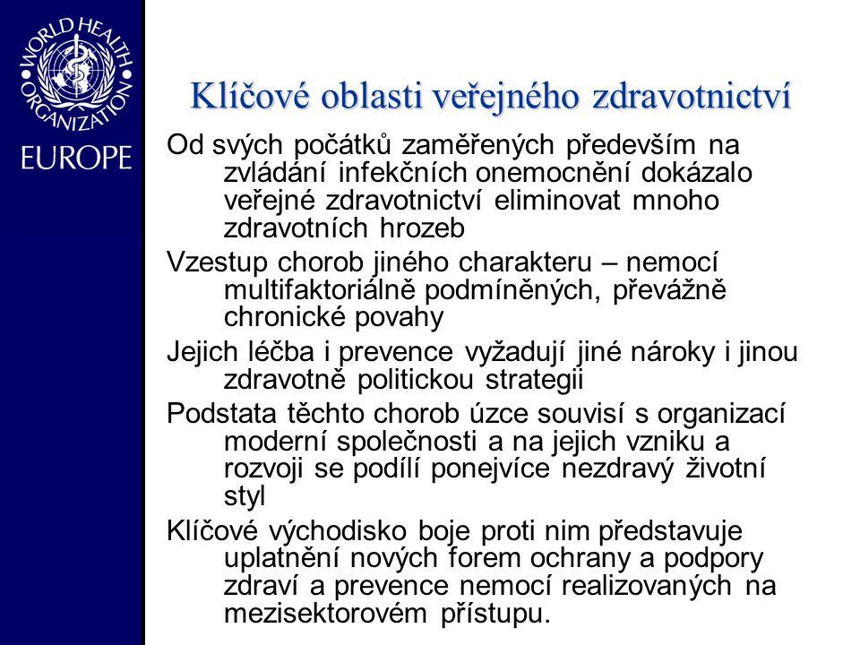 - Zelená kniha o pracovnicích ve zdravotnictví v Evropě Kapacity v oblasti veřejného zdraví Úkoly veřejného zdraví: Vyhodnocování potřeb zdravotní péče a posuzování dopadů na zdraví pro účely plánování služeb Prevence nemocí – prostřednictvím programů očkování a preventivních vyšetření Podpora zdraví a vzdělávání veřejnosti Plánování a reakce na zdravotní hrozby způsobené ohnisky infekčních chorob, pandemiemi a přírodními a člověkem zapříčiněnými katastrofami, včetně katastrof souvisejících se změnou klimatu.