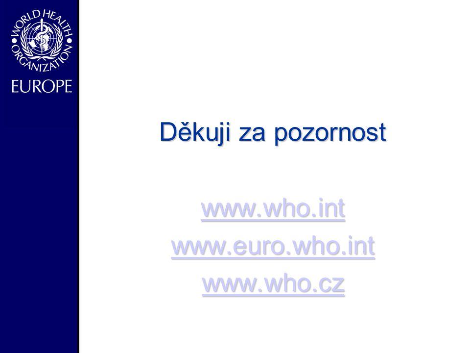 - Děkuji za pozornost www.who.int www.euro.who.int www.who.cz