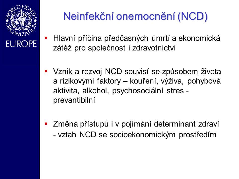 - Neinfekční onemocnění (NCD)  Hlavní příčina předčasných úmrtí a ekonomická zátěž pro společnost i zdravotnictví  Vznik a rozvoj NCD souvisí se způsobem života a rizikovými faktory – kouření, výživa, pohybová aktivita, alkohol, psychosociální stres - prevantibilní  Změna přístupů i v pojímání determinant zdraví - vztah NCD se socioekonomickým prostředím