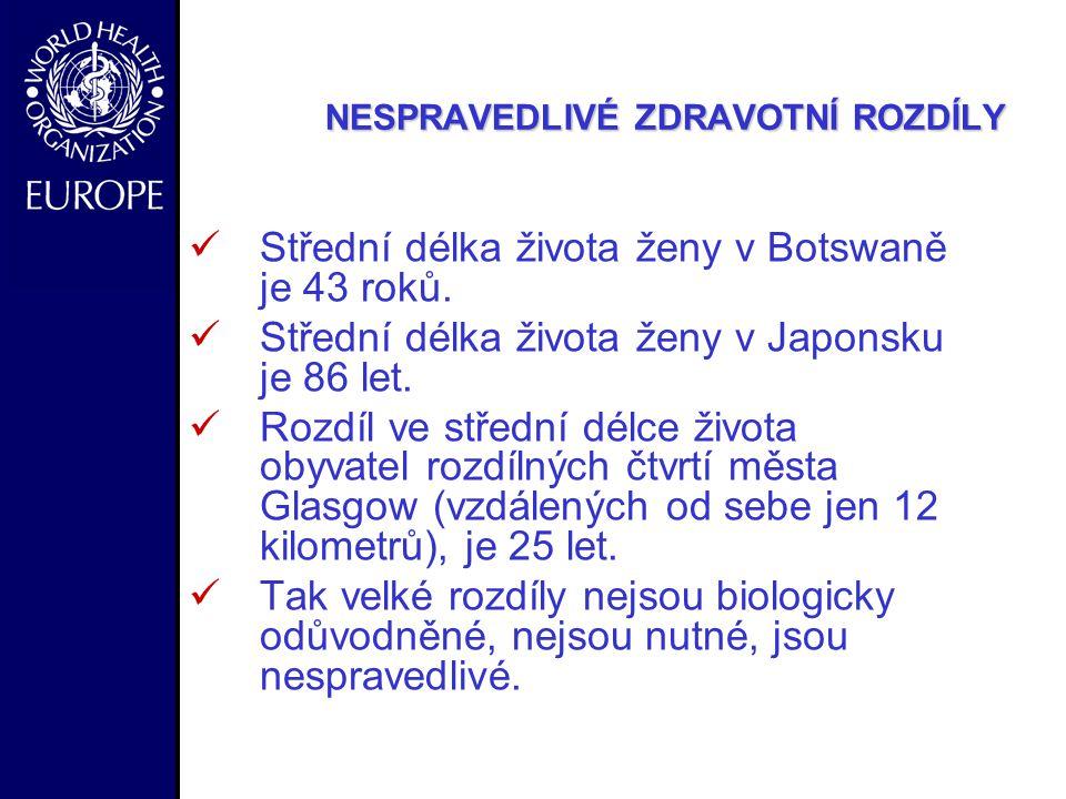 - Smlouva mezi MZ a WHO EURO BCA 2010-11 Očekávaný výsledek: Posílení politik veřejného zdraví s ohledem na hlavní zdravotní rizika a socio- ekonomické determinanty zdraví (SED) se zaměřením na prevenci obezit a na dohled nad užíváním tabákových výrobků Produkt: Vyhodnocení sociálních determinant zdraví pro obezitu a užívání tabákových výrobků a rozložení těchto rizik mezi obyvatelé ČR; zpracování odpovídajících doporučení Koordinátor: MZ / Sekce ochrany a podpory veřejného zdraví Řešitel: SZÚ v návaznosti na odborné společnosti