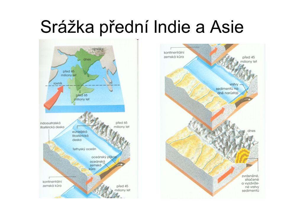 Srážka přední Indie a Asie