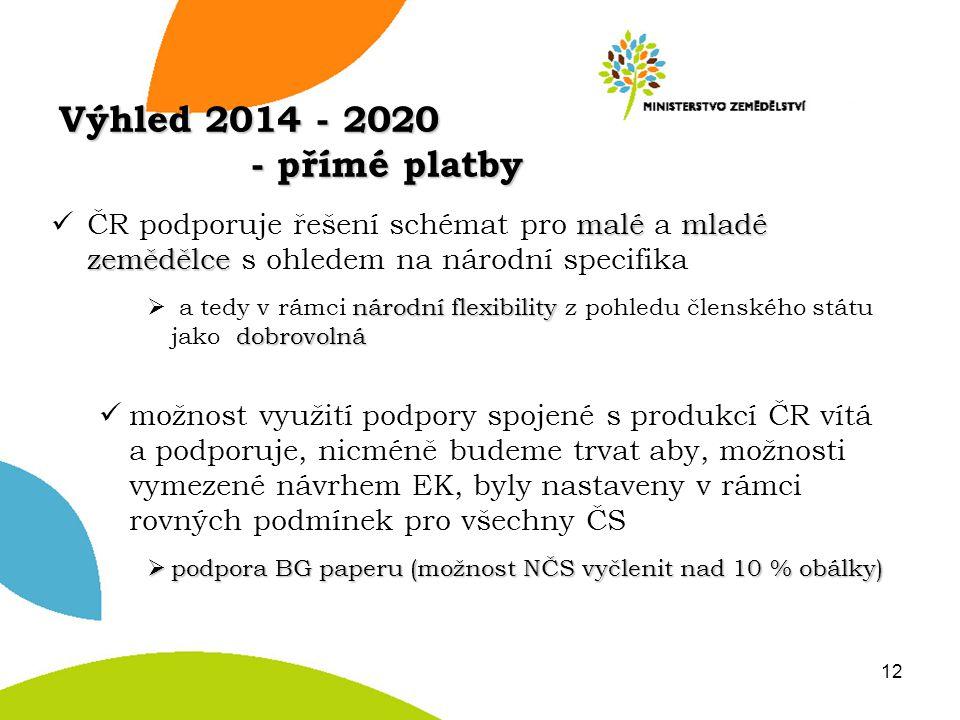 Výhled 2014 - 2020 - přímé platby malémladé zemědělce ČR podporuje řešení schémat pro malé a mladé zemědělce s ohledem na národní specifika národní fl