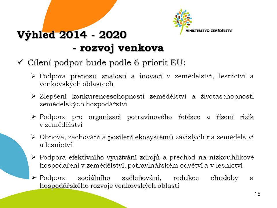 Výhled 2014 - 2020 - rozvoj venkova Cílení podpor bude podle 6 priorit EU: Cílení podpor bude podle 6 priorit EU: přenosu znalostí a inovací  Podpora