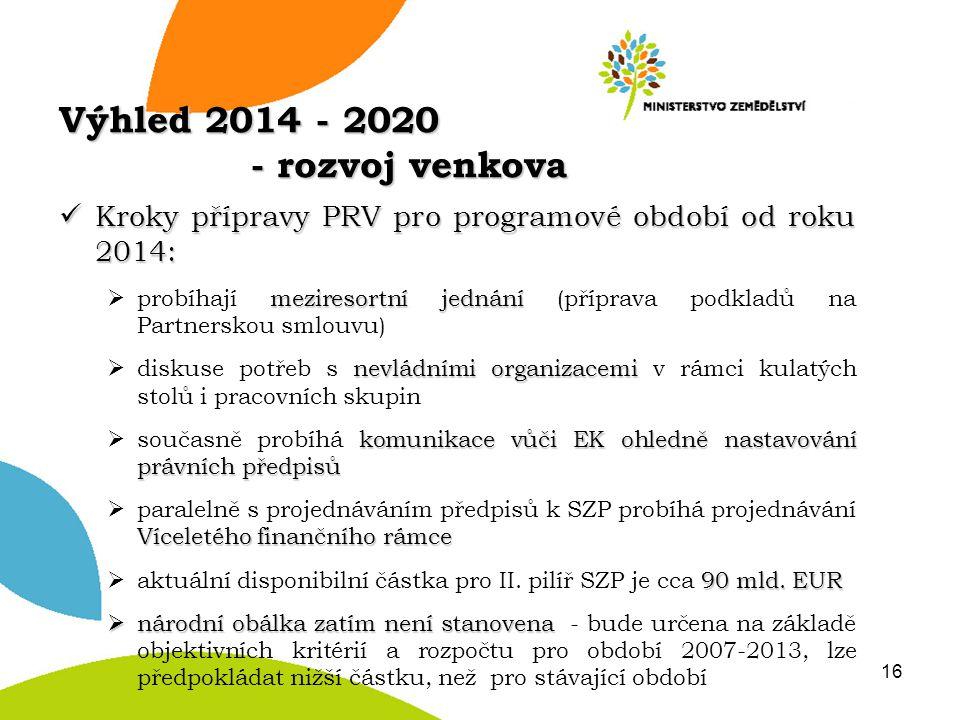 Výhled 2014 - 2020 - rozvoj venkova Kroky přípravy PRV pro programové období od roku 2014: Kroky přípravy PRV pro programové období od roku 2014: mezi