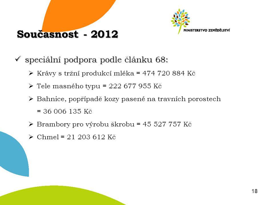 Současnost - 2012 speciální podpora podle článku 68: speciální podpora podle článku 68:  Krávy s tržní produkcí mléka = 474 720 884 Kč  Tele masného