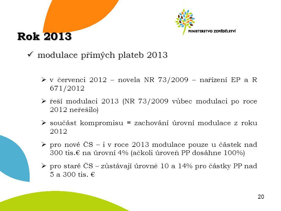 modulace přímých plateb 2013 modulace přímých plateb 2013  v červenci 2012 – novela NR 73/2009 – nařízení EP a R 671/2012  řeší modulaci 2013 (NR 73