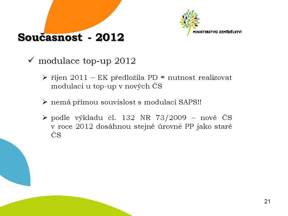 modulace top-up 2012 modulace top-up 2012  říjen 2011 – EK předložila PD = nutnost realizovat modulaci u top-up v nových ČS  nemá přímou souvislost