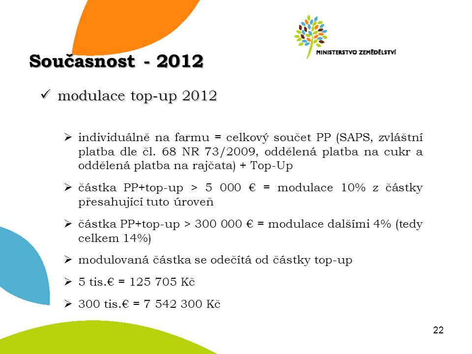 modulace top-up 2012 modulace top-up 2012  individuálně na farmu = celkový součet PP (SAPS, zvláštní platba dle čl. 68 NR 73/2009, oddělená platba na