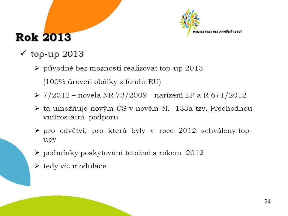top-up 2013 top-up 2013  původně bez možnosti realizovat top-up 2013 (100% úroveň obálky z fondů EU)  7/2012 – novela NR 73/2009 - nařízení EP a R 6