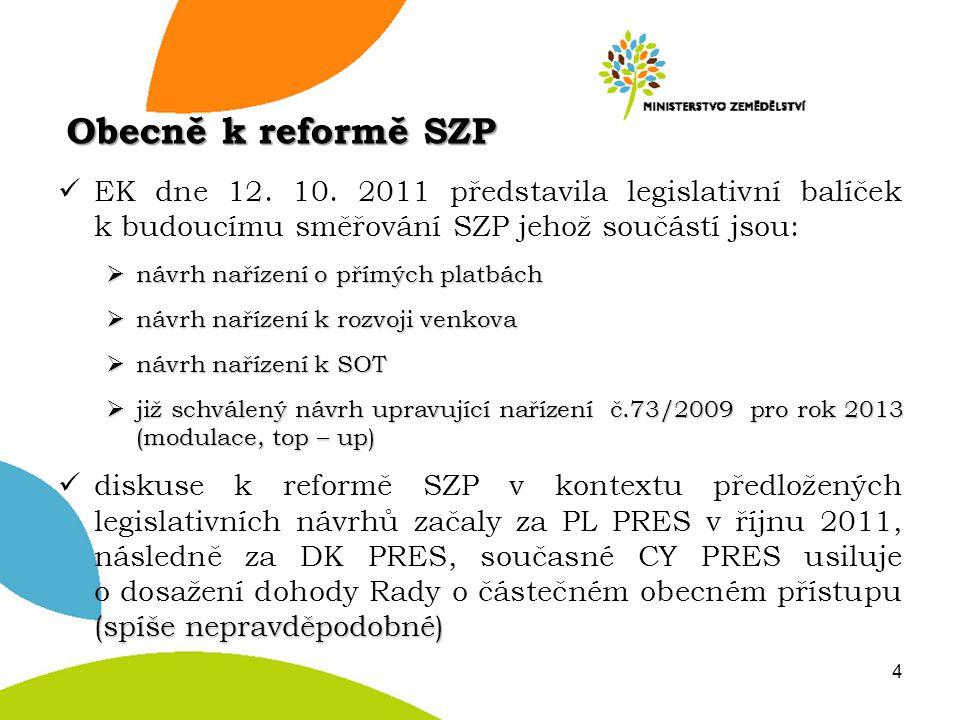 Obecně k reformě SZP EK dne 12. 10. 2011 představila legislativní balíček k budoucímu směřování SZP jehož součástí jsou:  návrh nařízení o přímých pl