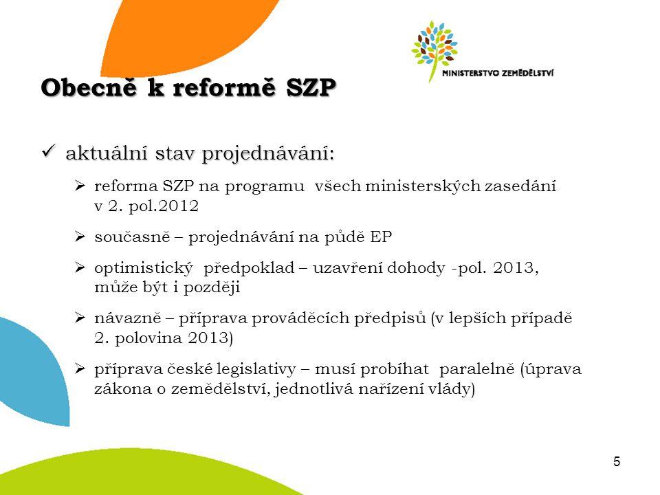 Obecně k reformě SZP aktuální stav projednávání: aktuální stav projednávání:  reforma SZP na programu všech ministerských zasedání v 2. pol.2012  so
