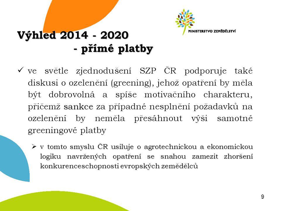 Výhled 2014 - 2020 - přímé platby sankce ve světle zjednodušení SZP ČR podporuje také diskusi o ozelenění (greening), jehož opatření by měla být dobro