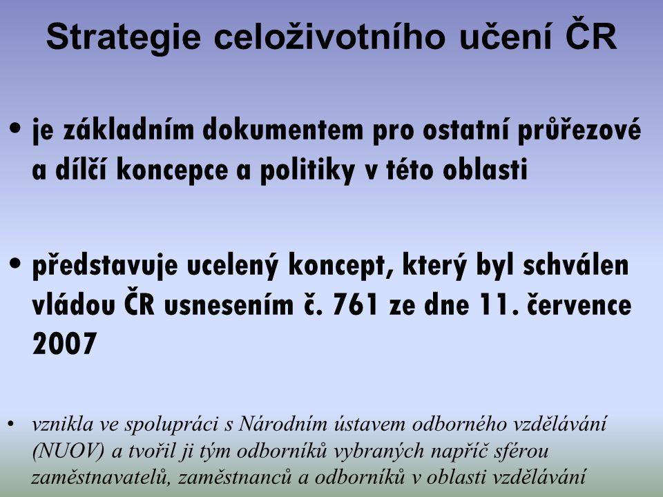 Strategie celoživotního učení ČR je základním dokumentem pro ostatní průřezové a dílčí koncepce a politiky v této oblasti představuje ucelený koncept,