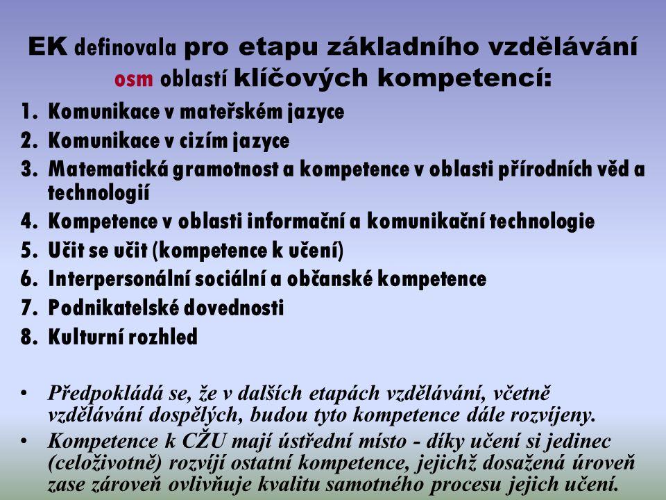 EK definovala pro etapu základního vzdělávání osm oblastí klíčových kompetencí: 1.Komunikace v mateřském jazyce 2.Komunikace v cizím jazyce 3.Matemati