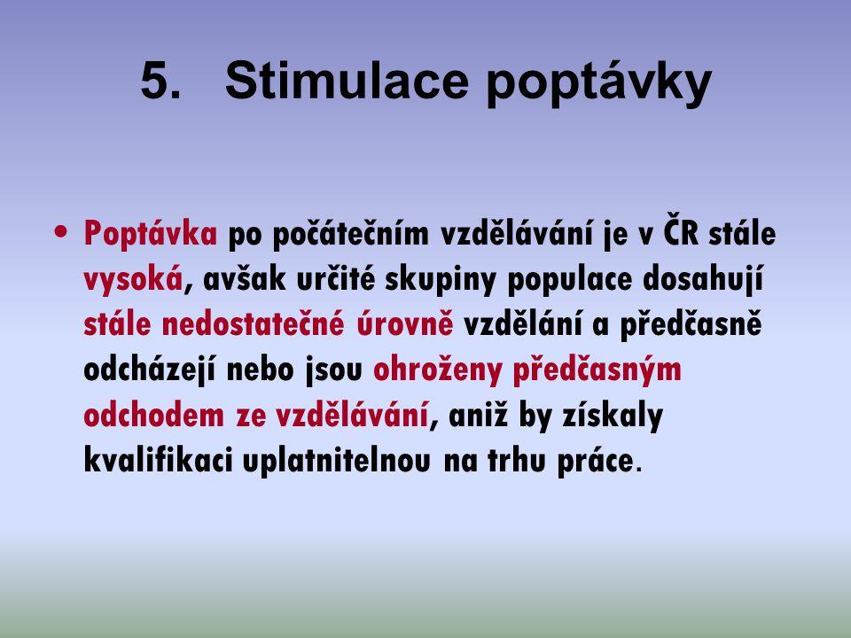 5.Stimulace poptávky Poptávka po počátečním vzdělávání je v ČR stále vysoká, avšak určité skupiny populace dosahují stále nedostatečné úrovně vzdělání