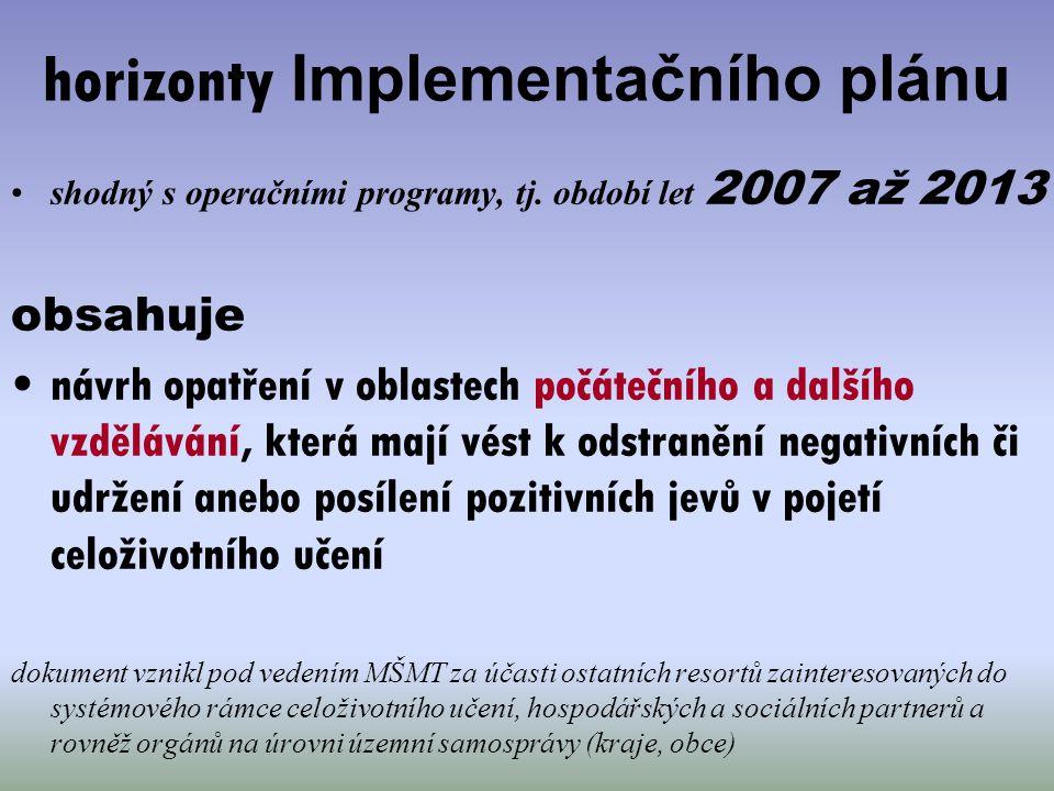 horizonty Implementačního plánu shodný s operačními programy, tj. období let 2007 až 2013 obsahuje návrh opatření v oblastech počátečního a dalšího vz