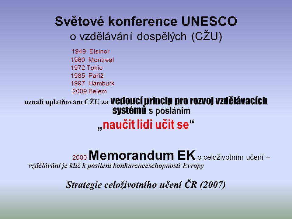 Světové konference UNESCO o vzdělávání dospělých (CŽU) 1949 Elsinor 1960 Montreal 1972 Tokio 1985 Paříž 1997 Hamburk 2009 Belem uznali uplatňování CŽU
