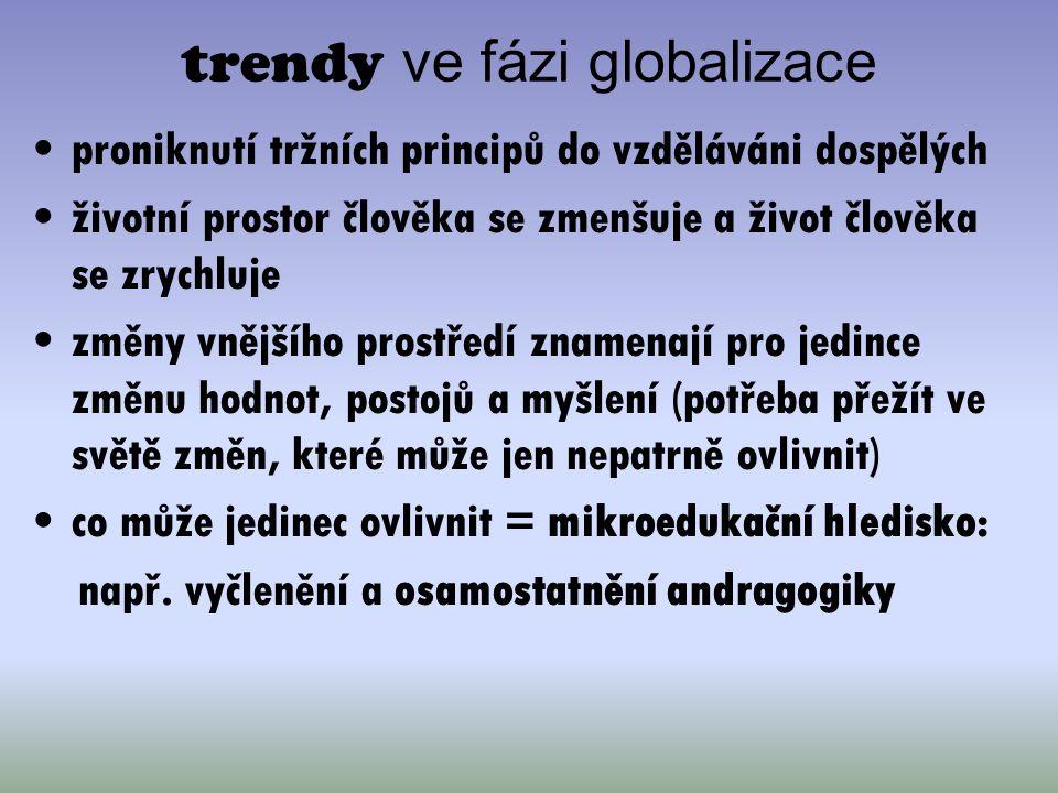trendy ve fázi globalizace proniknutí tržních principů do vzděláváni dospělých životní prostor člověka se zmenšuje a život člověka se zrychluje změny