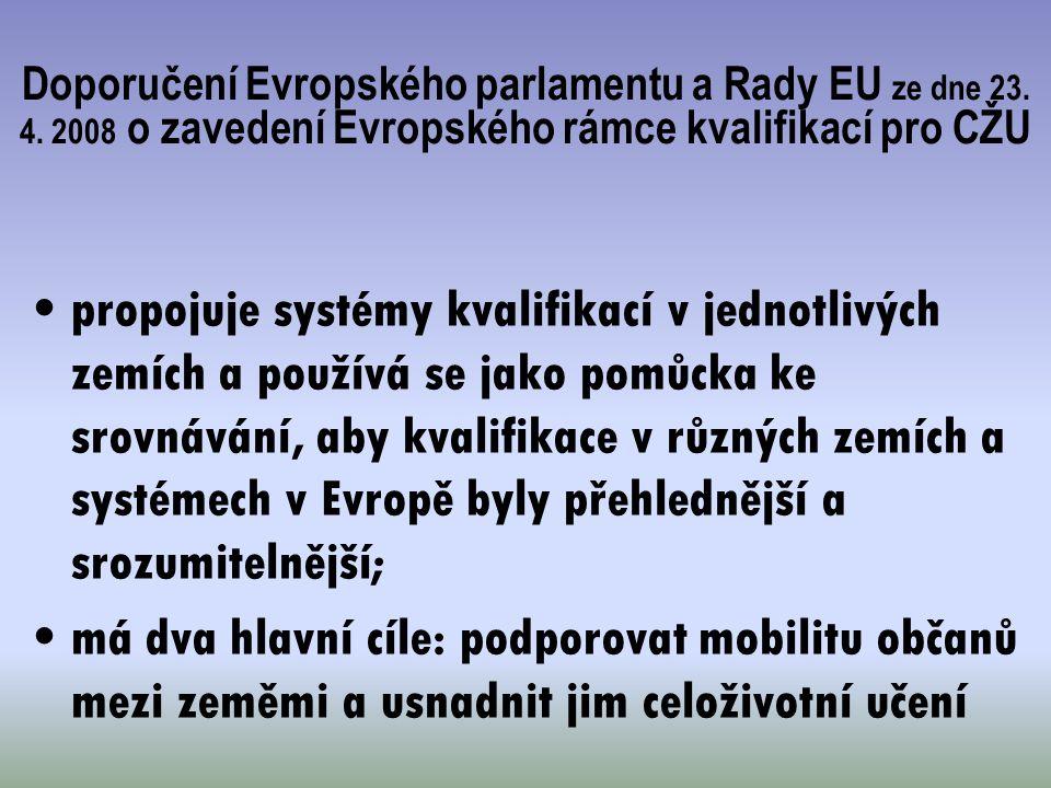 Doporučení Evropského parlamentu a Rady EU ze dne 23. 4. 2008 o zavedení Evropského rámce kvalifikací pro CŽU propojuje systémy kvalifikací v jednotli