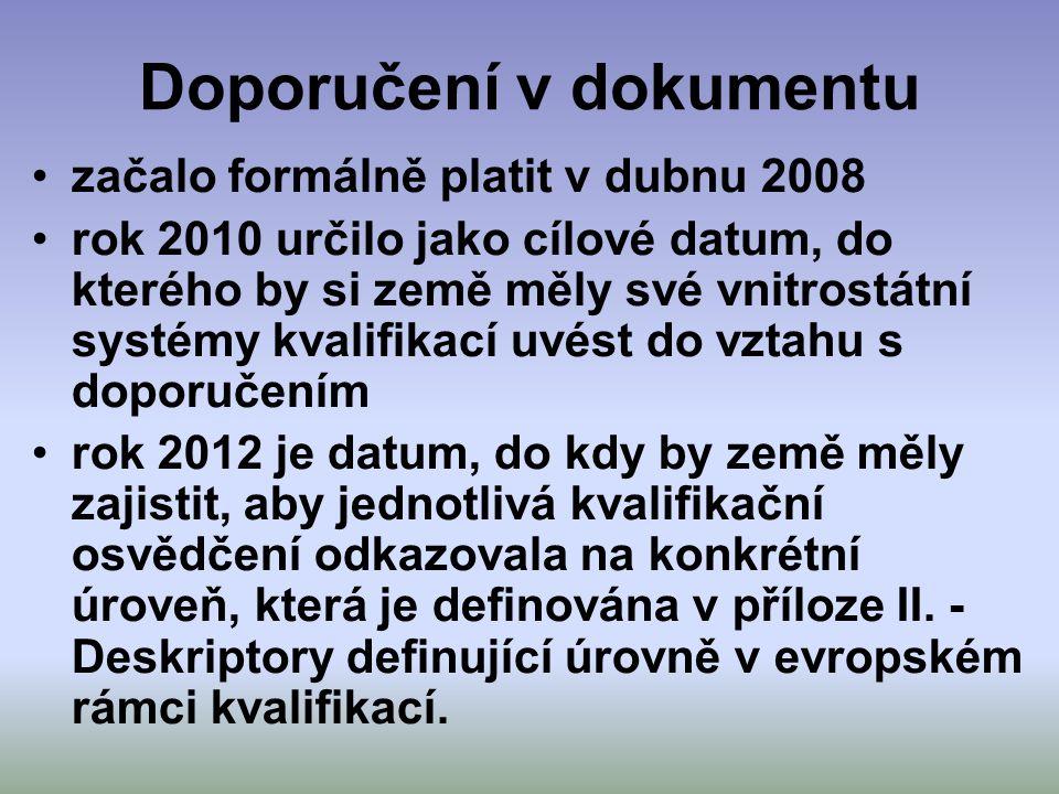 Doporučení v dokumentu začalo formálně platit v dubnu 2008 rok 2010 určilo jako cílové datum, do kterého by si země měly své vnitrostátní systémy kval