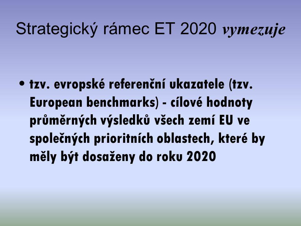 Strategický rámec ET 2020 vymezuje tzv. evropské referenční ukazatele (tzv. European benchmarks) - cílové hodnoty průměrných výsledků všech zemí EU ve