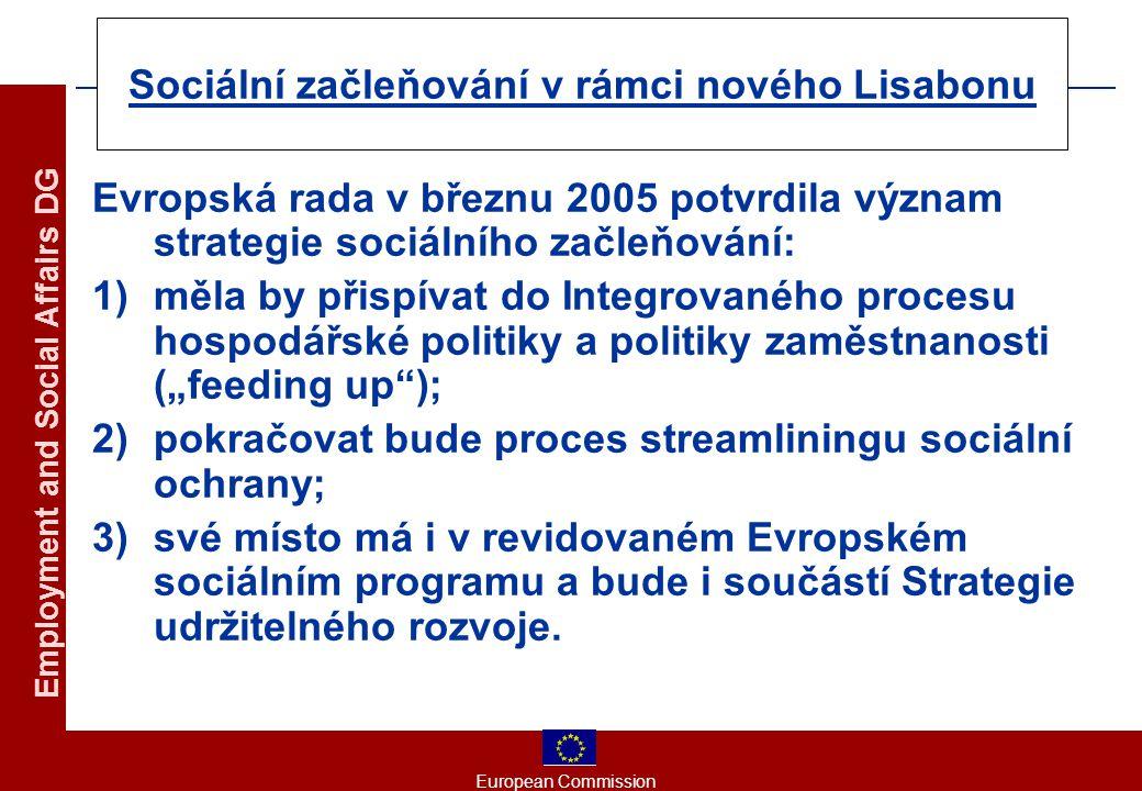 """European Commission Employment and Social Affairs DG Sociální začleňování v rámci nového Lisabonu Evropská rada v březnu 2005 potvrdila význam strategie sociálního začleňování: 1)měla by přispívat do Integrovaného procesu hospodářské politiky a politiky zaměstnanosti (""""feeding up ); 2)pokračovat bude proces streamliningu sociální ochrany; 3)své místo má i v revidovaném Evropském sociálním programu a bude i součástí Strategie udržitelného rozvoje."""