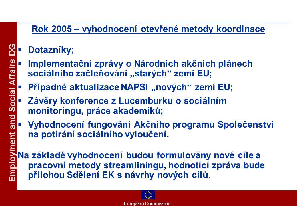 """European Commission Employment and Social Affairs DG Rok 2005 – vyhodnocení otevřené metody koordinace  Dotazníky;  Implementační zprávy o Národních akčních plánech sociálního začleňování """"starých zemí EU;  Případné aktualizace NAPSI """"nových zemí EU;  Závěry konference z Lucemburku o sociálním monitoringu, práce akademiků;  Vyhodnocení fungování Akčního programu Společenství na potírání sociálního vyloučení."""